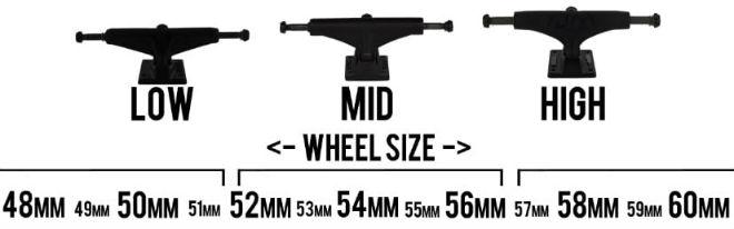 what size trucks for skateboard